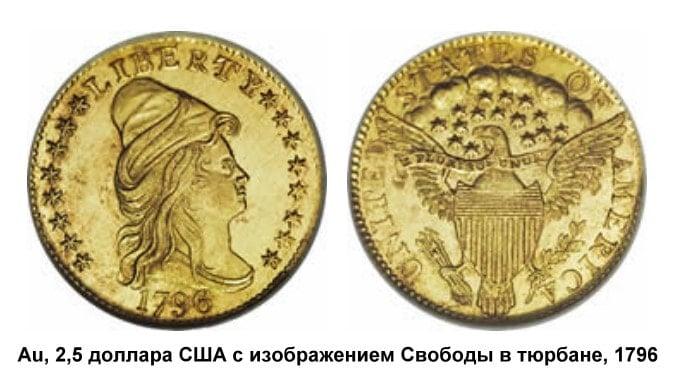Оценка и выкуп золотых монет США