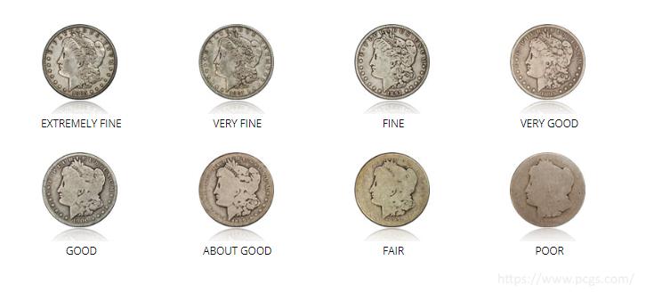 оценка монет по У. Шелдон