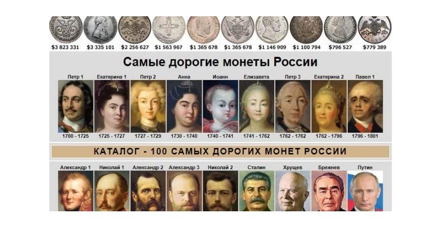 Какие российские монеты на самом деле имеют большую ценность?