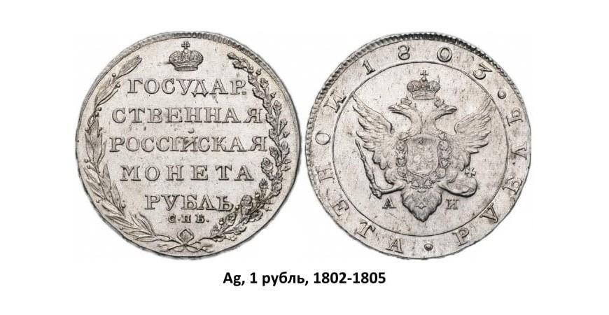 Серебряные монеты Александра I (1801-1825)