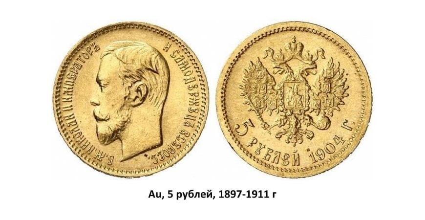 Золотые монеты Николая II (1894-1918)