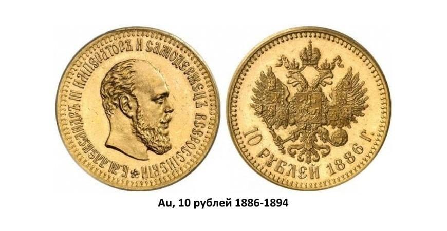 Золотые монеты Александра III (1881-1894)