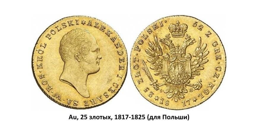 Золотые монеты Александра I (1801-1825)